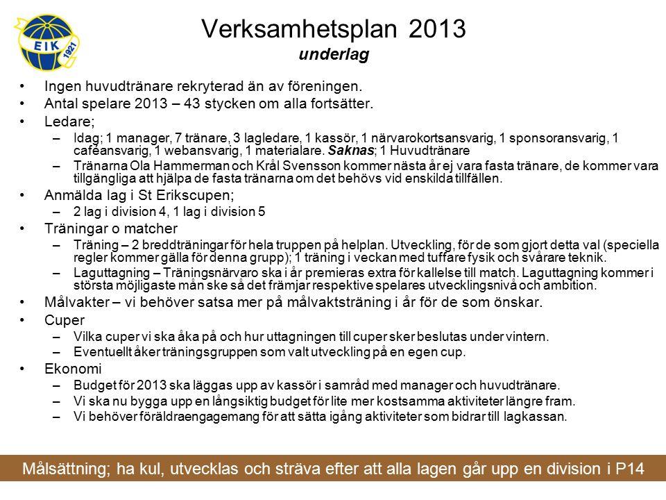 Verksamhetsplan 2013 underlag Ingen huvudtränare rekryterad än av föreningen. Antal spelare 2013 – 43 stycken om alla fortsätter. Ledare; –Idag; 1 man