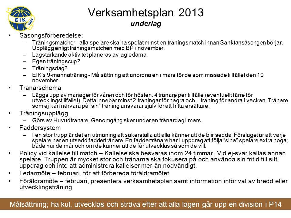 Verksamhetsplan 2013 underlag Säsongsförberedelse; –Träningsmatcher - alla spelare ska ha spelat minst en träningsmatch innan Sanktansäsongen börjar.