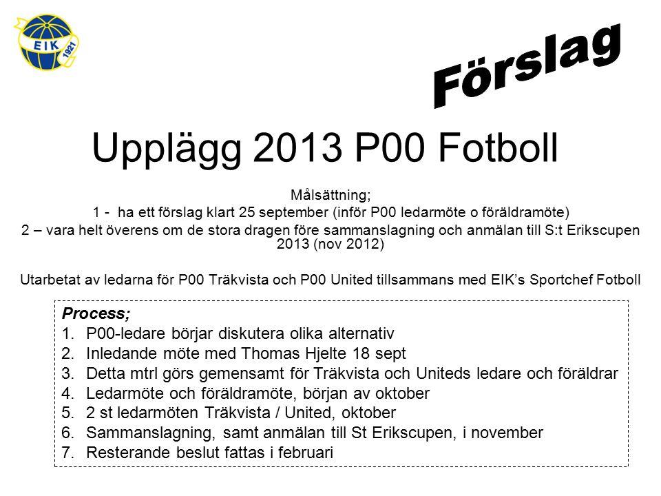 Upplägg 2013 P00 Fotboll Målsättning; 1 - ha ett förslag klart 25 september (inför P00 ledarmöte o föräldramöte) 2 – vara helt överens om de stora dra