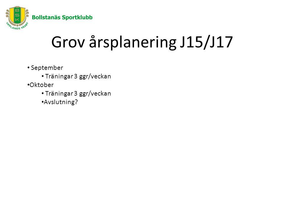 Grov årsplanering J15/J17 September Träningar 3 ggr/veckan Oktober Träningar 3 ggr/veckan Avslutning