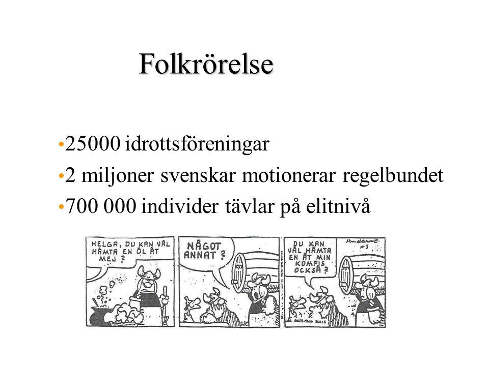 Folkrörelse 25000 idrottsföreningar 2 miljoner svenskar motionerar regelbundet 700 000 individer tävlar på elitnivå