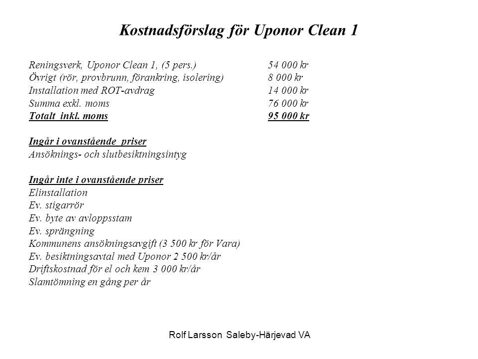 Rolf Larsson Saleby-Härjevad VA Kostnadsförslag för Uponor Clean 1 Reningsverk, Uponor Clean 1, (5 pers.)54 000 kr Övrigt (rör, provbrunn, förankring,