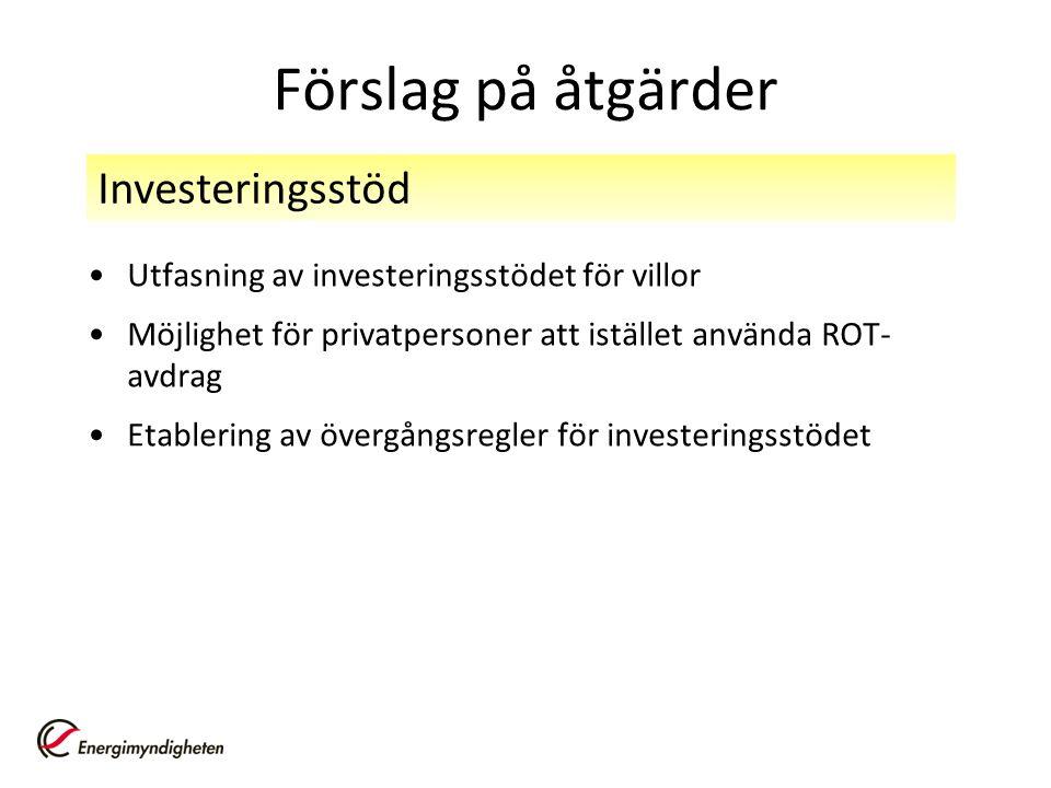 Förslag på åtgärder Utfasning av investeringsstödet för villor Möjlighet för privatpersoner att istället använda ROT- avdrag Etablering av övergångsregler för investeringsstödet Investeringsstöd