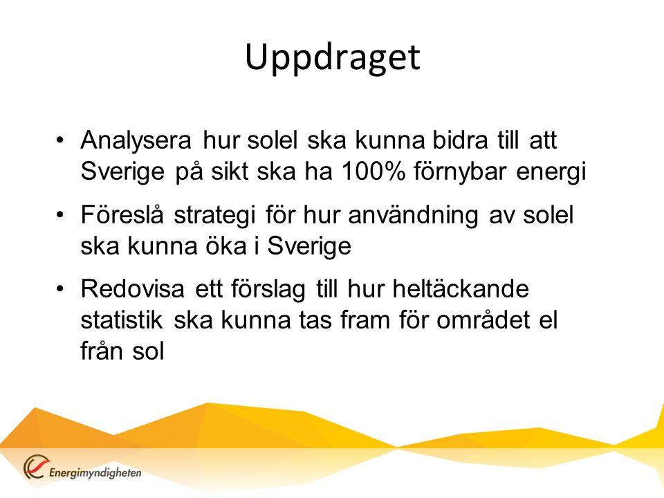 Uppdraget Analysera hur solel ska kunna bidra till att Sverige på sikt ska ha 100% förnybar energi Föreslå strategi för hur användning av solel ska kunna öka i Sverige Redovisa ett förslag till hur heltäckande statistik ska kunna tas fram för området el från sol