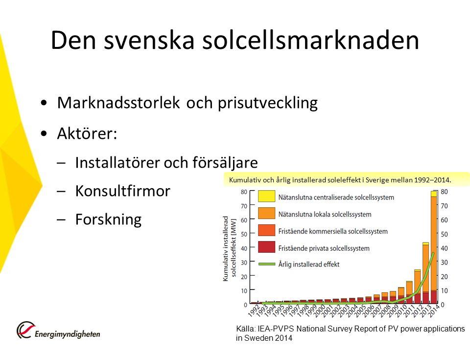 Den svenska solcellsmarknaden Marknadsstorlek och prisutveckling Aktörer: –Installatörer och försäljare –Konsultfirmor –Forskning Kumulativ och årlig installerad soleleffekt i Sverige mellan 1992–2014.