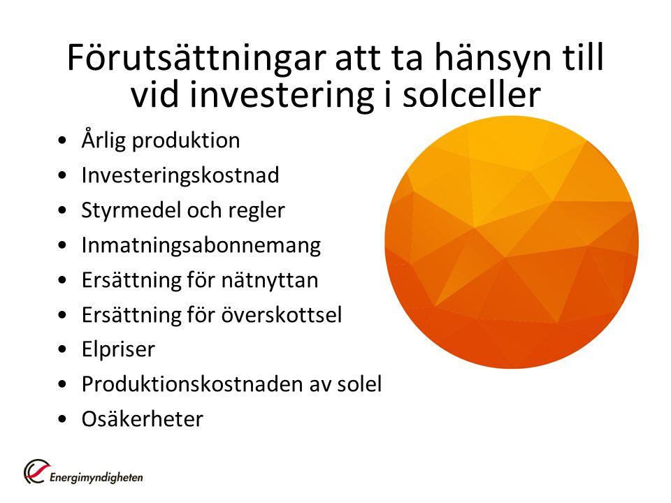 Förutsättningar att ta hänsyn till vid investering i solceller Årlig produktion Investeringskostnad Styrmedel och regler Inmatningsabonnemang Ersättning för nätnyttan Ersättning för överskottsel Elpriser Produktionskostnaden av solel Osäkerheter