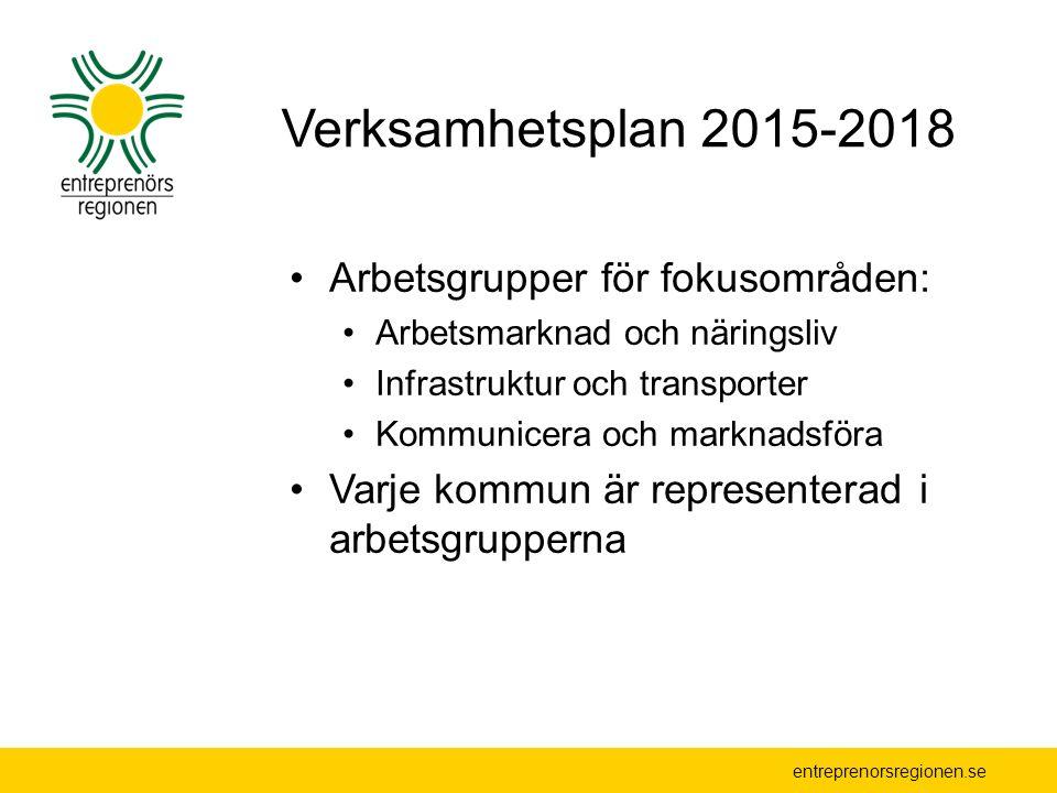 entreprenorsregionen.se Verksamhetsplan 2015-2018 Arbetsgrupper för fokusområden: Arbetsmarknad och näringsliv Infrastruktur och transporter Kommunicera och marknadsföra Varje kommun är representerad i arbetsgrupperna