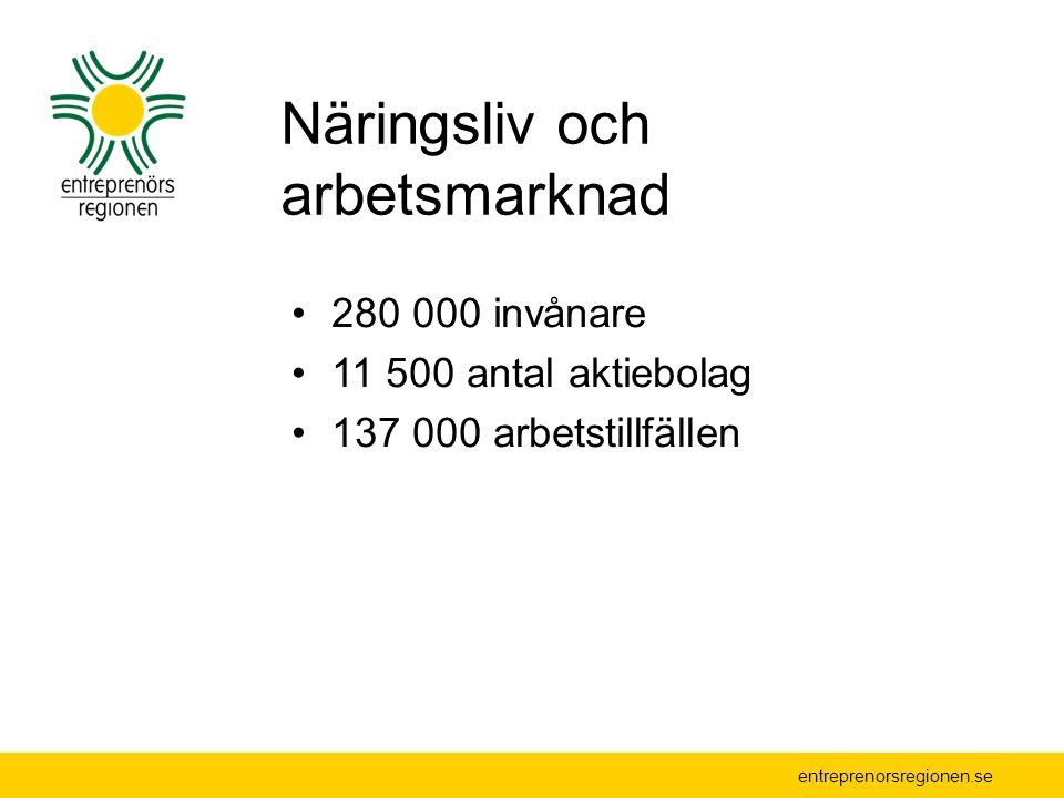 entreprenorsregionen.se Näringsliv och arbetsmarknad 280 000 invånare 11 500 antal aktiebolag 137 000 arbetstillfällen