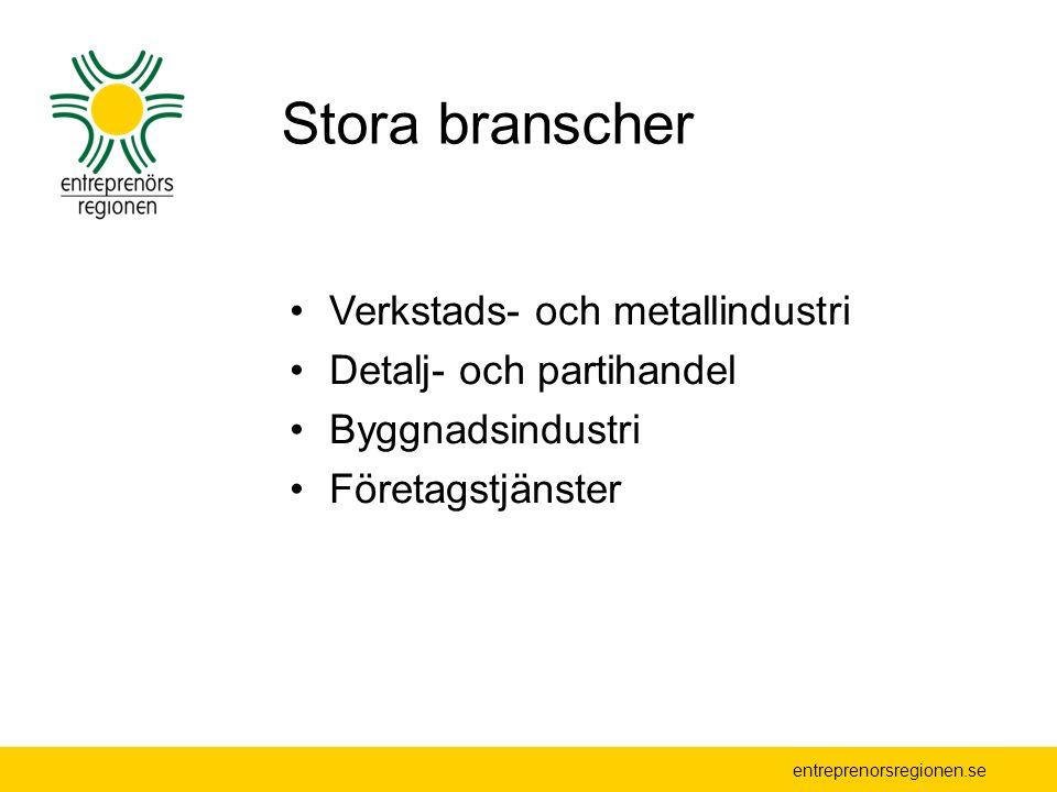 Stora branscher Verkstads- och metallindustri Detalj- och partihandel Byggnadsindustri Företagstjänster