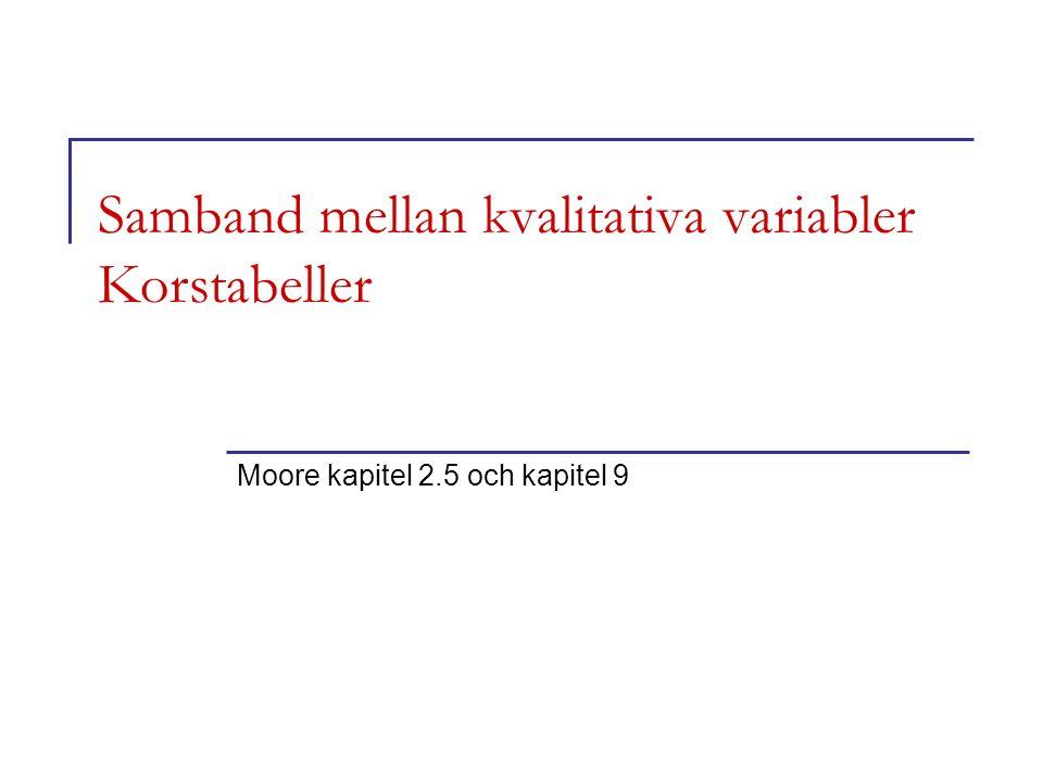 Samband mellan kvalitativa variabler Korstabeller Moore kapitel 2.5 och kapitel 9