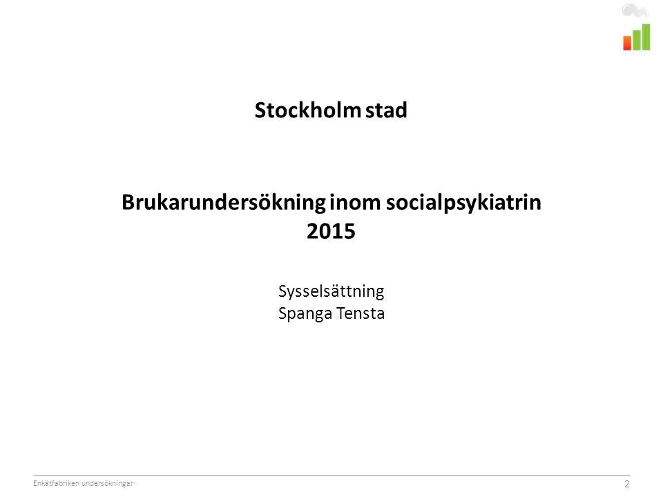 Enkätfabriken undersökningar 2 Stockholm stad Brukarundersökning inom socialpsykiatrin 2015 Sysselsättning Spanga Tensta