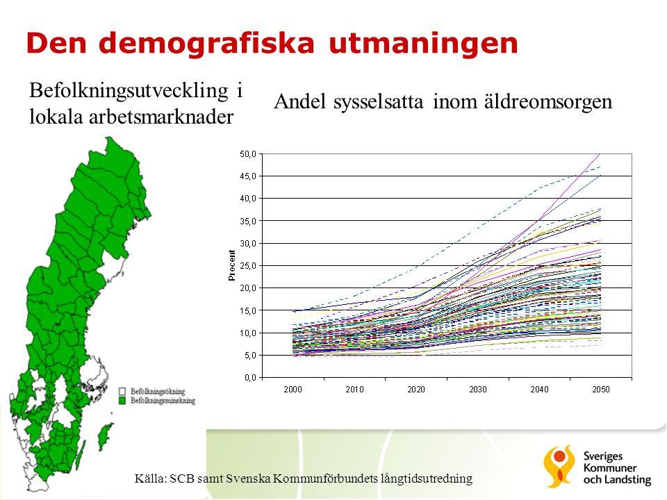 Den demografiska utmaningen Befolkningsutveckling i lokala arbetsmarknader Andel sysselsatta inom äldreomsorgen Källa: SCB samt Svenska Kommunförbundets långtidsutredning