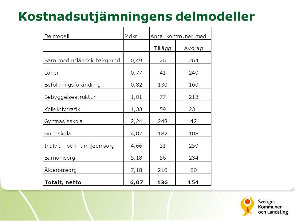 Kostnadsutjämningens delmodeller
