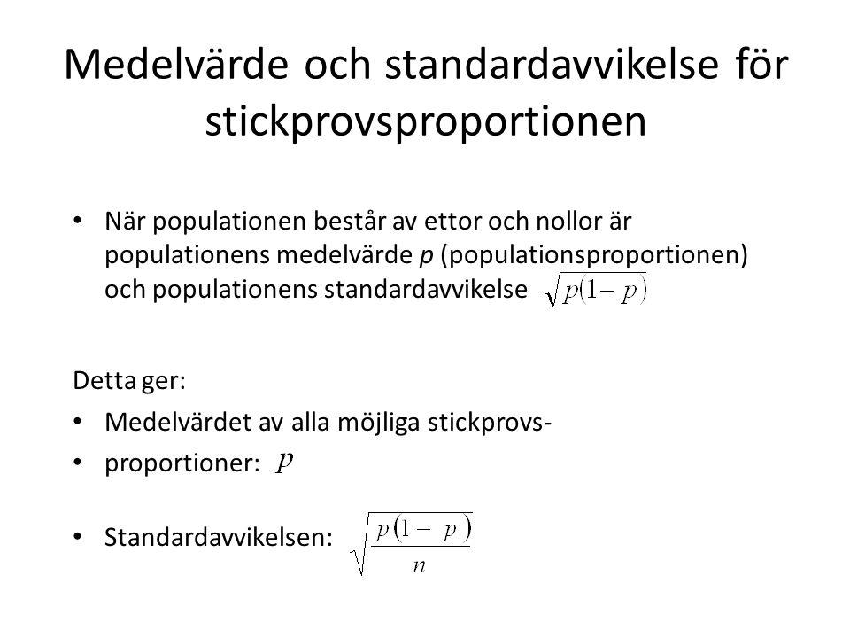 När populationen består av ettor och nollor är populationens medelvärde p (populationsproportionen) och populationens standardavvikelse Detta ger: Medelvärdet av alla möjliga stickprovs- proportioner: Standardavvikelsen: Medelvärde och standardavvikelse för stickprovsproportionen