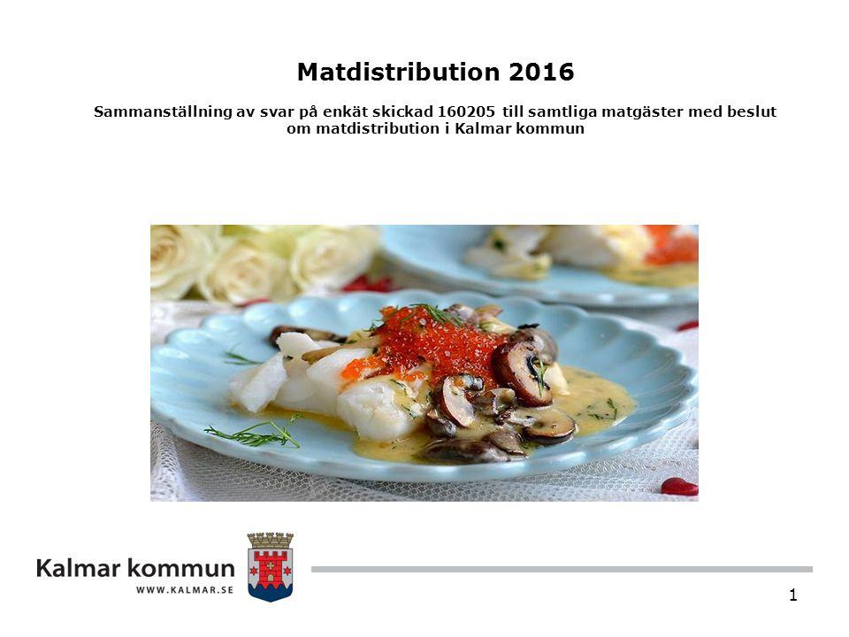 1 Matdistribution 2016 Sammanställning av svar på enkät skickad 160205 till samtliga matgäster med beslut om matdistribution i Kalmar kommun