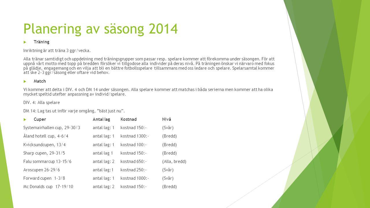 Planering av säsong 2014  Träning Inriktning är att träna 3 ggr/vecka.