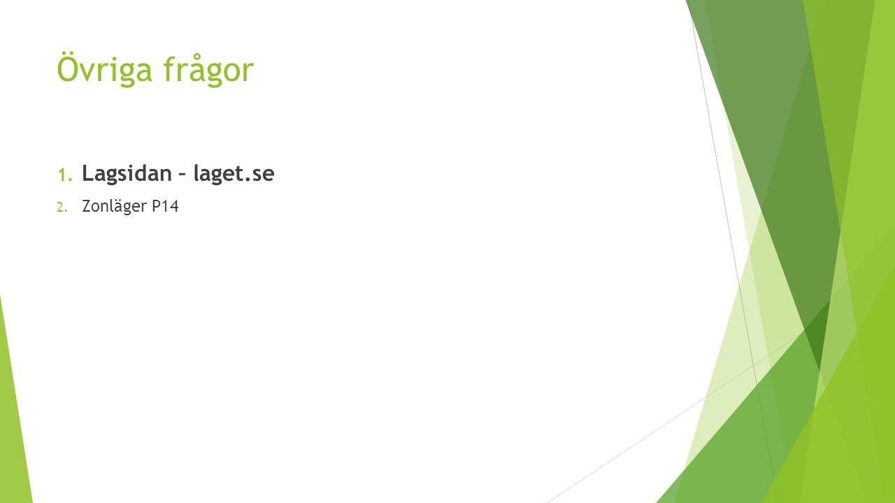Övriga frågor 1. Lagsidan – laget.se 2. Zonläger P14