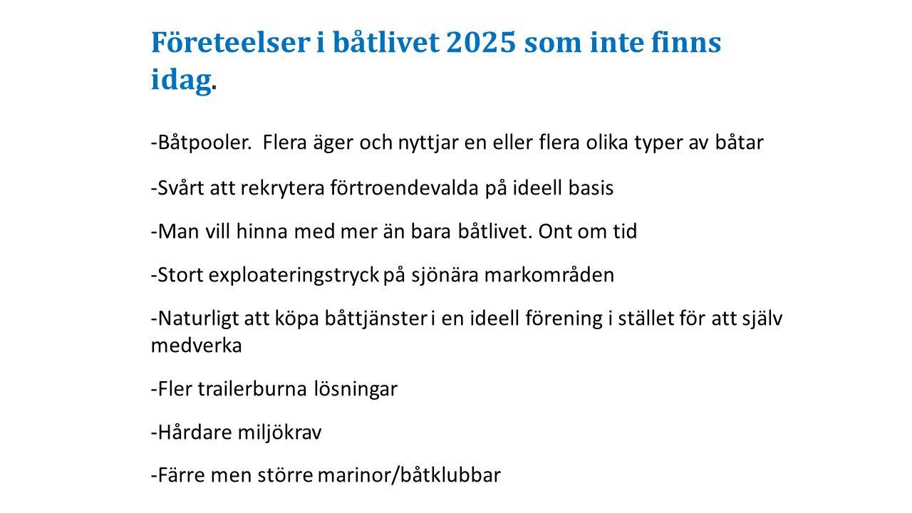 Företeelser i båtlivet 2025 som inte finns idag. -Båtpooler.