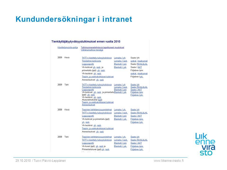 www.liikennevirasto.fi 29.10.2010 / Tuovi Päiviö-Leppänen...och färjetrafik (bara sommar 2009)