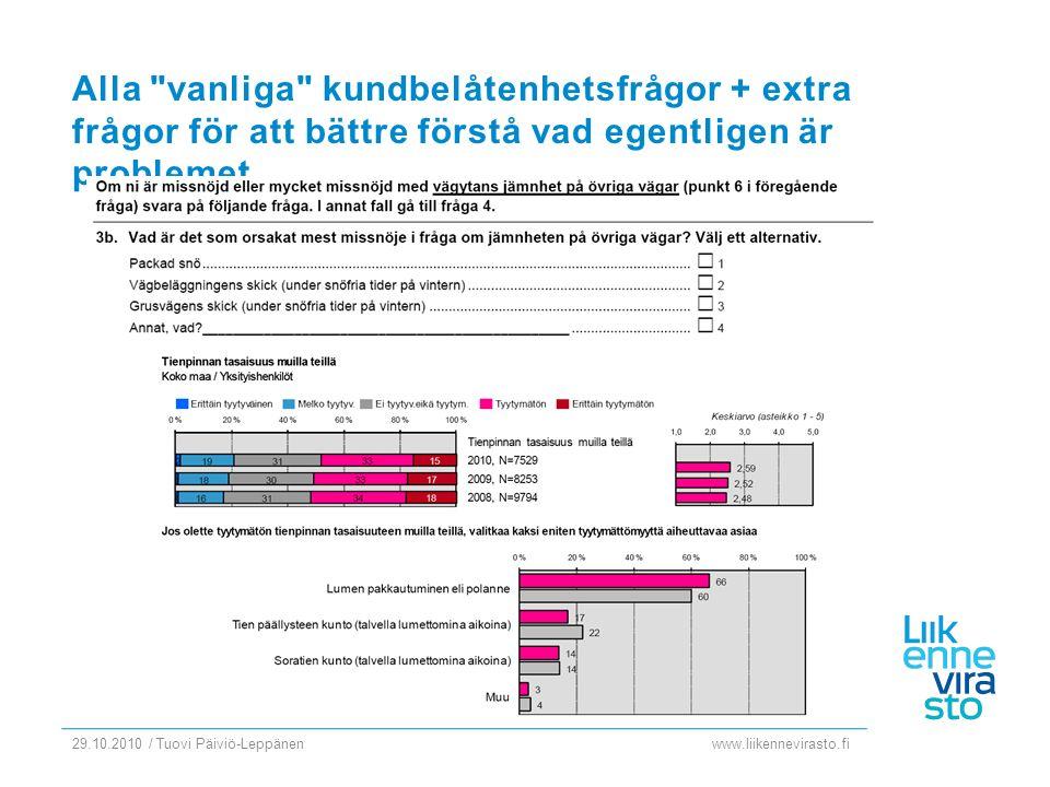 www.liikennevirasto.fi 29.10.2010 / Tuovi Päiviö-Leppänen Alla vanliga kundbelåtenhetsfrågor + extra frågor för att bättre förstå vad egentligen är problemet