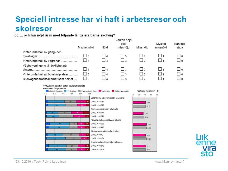 www.liikennevirasto.fi 29.10.2010 / Tuovi Päiviö-Leppänen Speciell intresse har vi haft i arbetsresor och skolresor