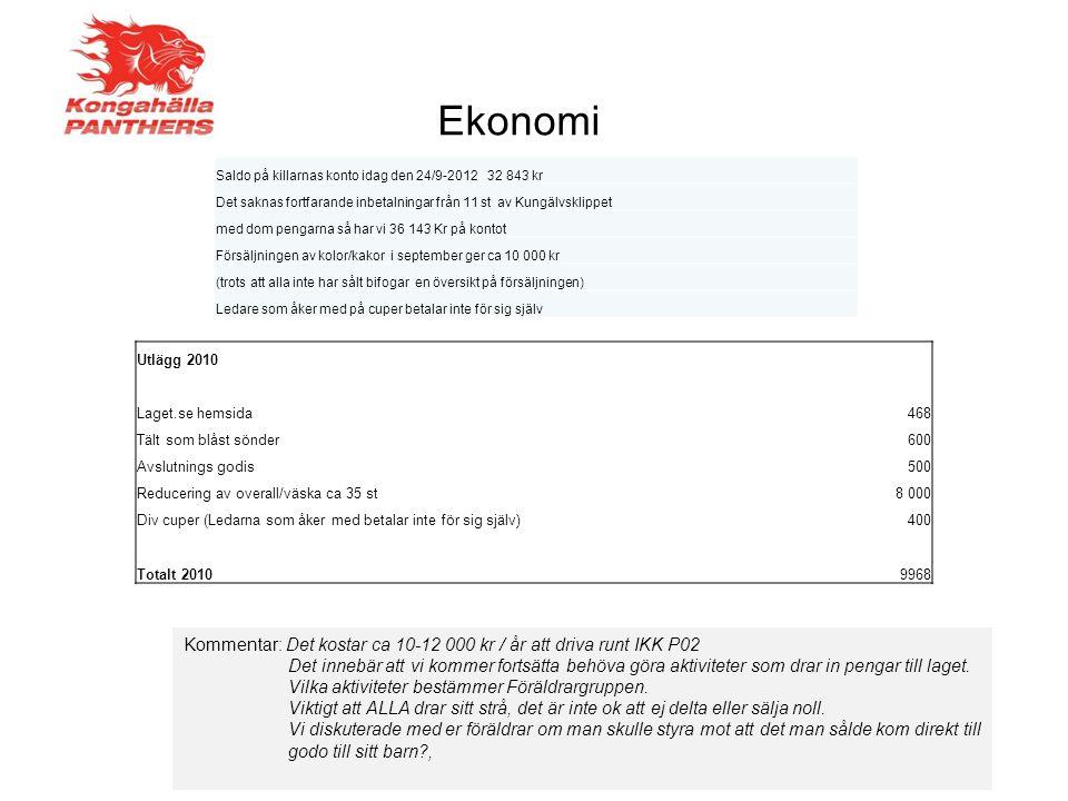 Ekonomi Saldo på killarnas konto idag den 24/9-2012 32 843 kr Det saknas fortfarande inbetalningar från 11 st av Kungälvsklippet med dom pengarna så h