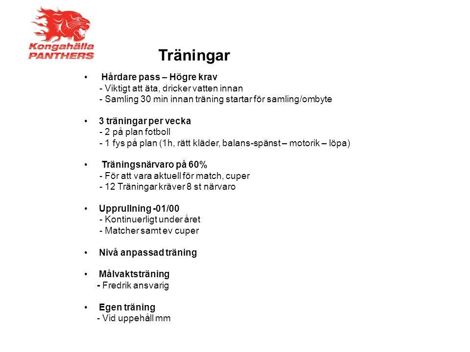 Hårdare pass – Högre krav - Viktigt att äta, dricker vatten innan - Samling 30 min innan träning startar för samling/ombyte 3 träningar per vecka - 2