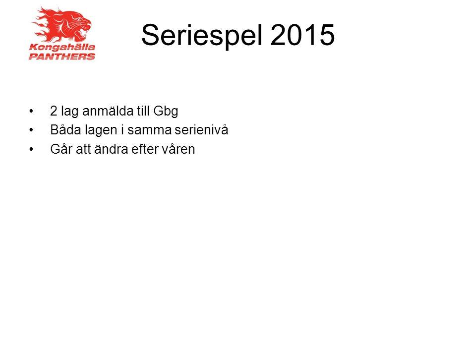 Seriespel 2015 2 lag anmälda till Gbg Båda lagen i samma serienivå Går att ändra efter våren
