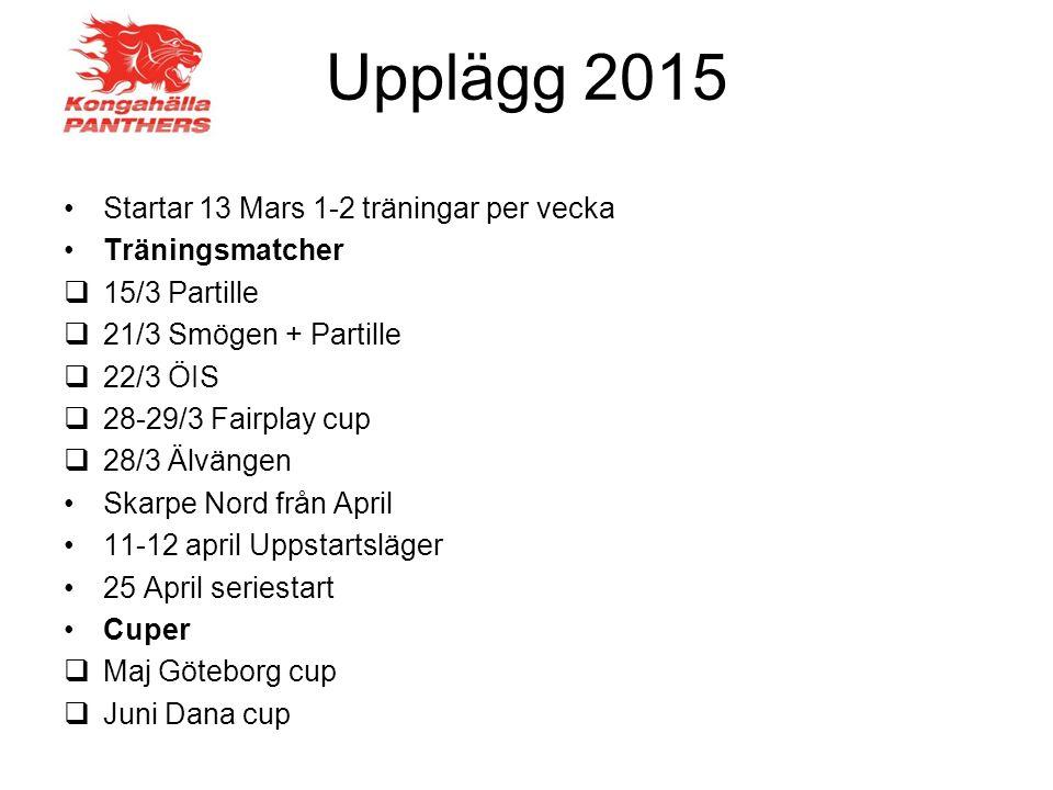 Upplägg 2015 Startar 13 Mars 1-2 träningar per vecka Träningsmatcher  15/3 Partille  21/3 Smögen + Partille  22/3 ÖIS  28-29/3 Fairplay cup  28/3