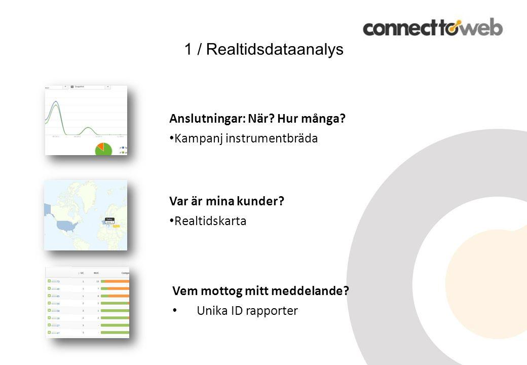 1 / Realtidsdataanalys Anslutningar: När. Hur många.