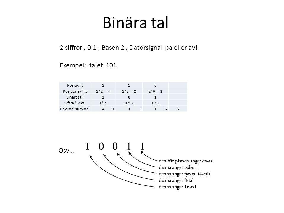 Position:210 Positionsvikt:2^2 = 42^1 = 22^0 = 1 Binärt tal:101 Siffra * vikt:1* 40 * 21 * 1 Decimal summa: 4 + 0 + 1 =5 Binära tal 2 siffror, 0-1, Basen 2, Datorsignal på eller av.