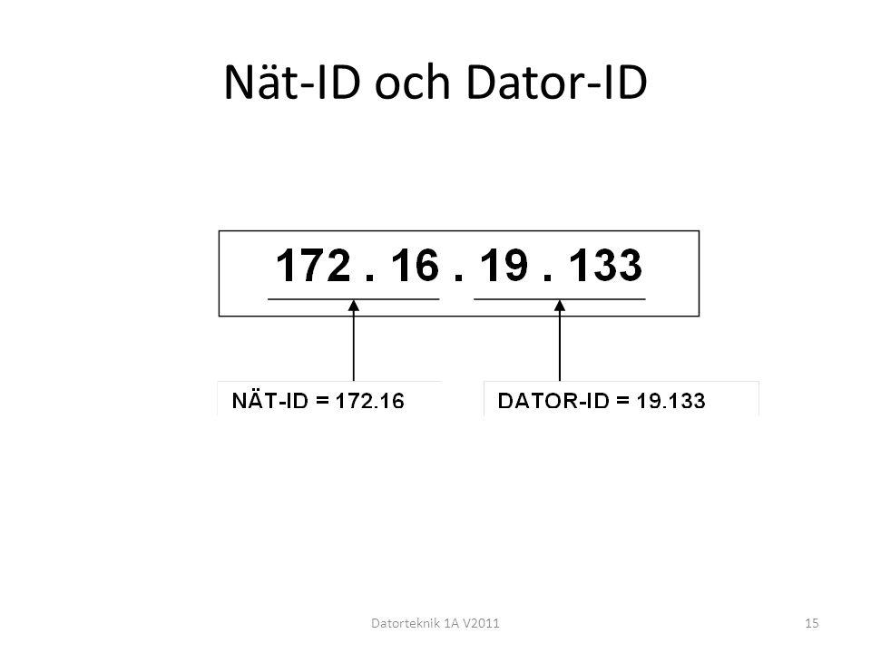 Nät-ID och Dator-ID Datorteknik 1A V201115