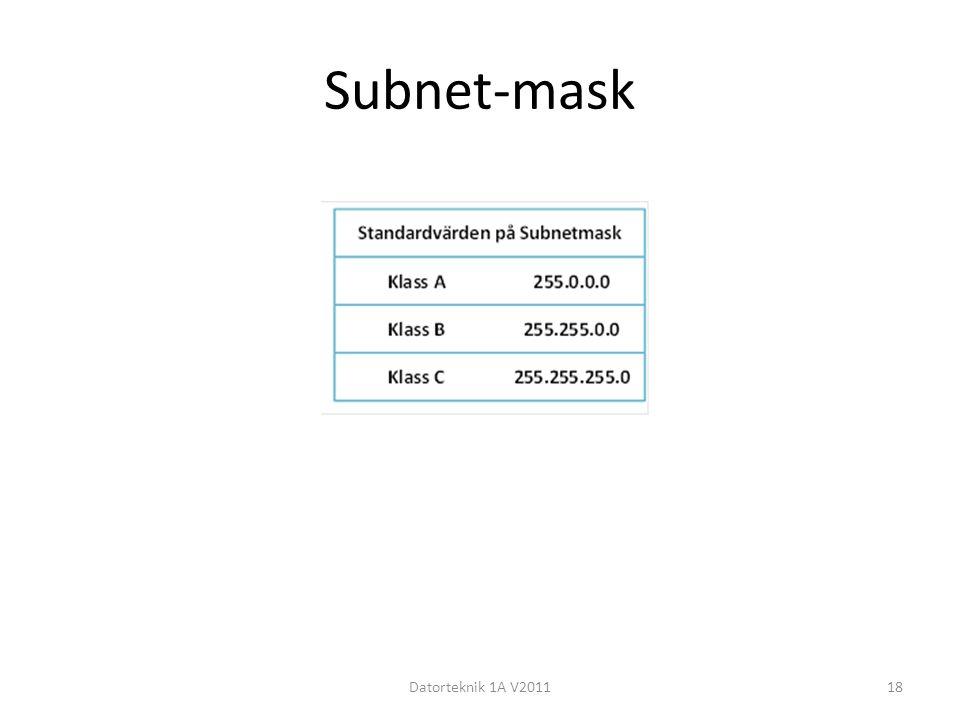 Subnet-mask Datorteknik 1A V201118