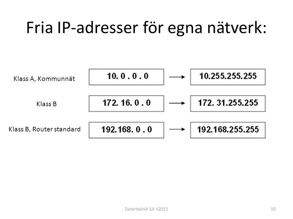 Fria IP-adresser för egna nätverk: Datorteknik 1A V201119 Klass A, Kommunnät Klass B, Router standard Klass B