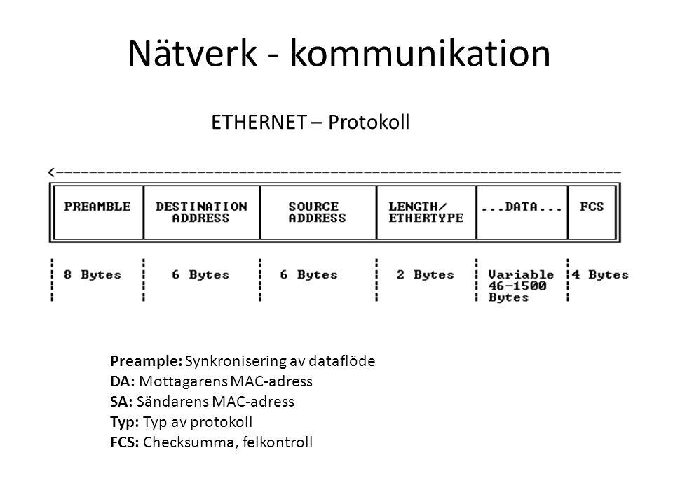 Nätverk - kommunikation ETHERNET – Protokoll Preample: Synkronisering av dataflöde DA: Mottagarens MAC-adress SA: Sändarens MAC-adress Typ: Typ av protokoll FCS: Checksumma, felkontroll
