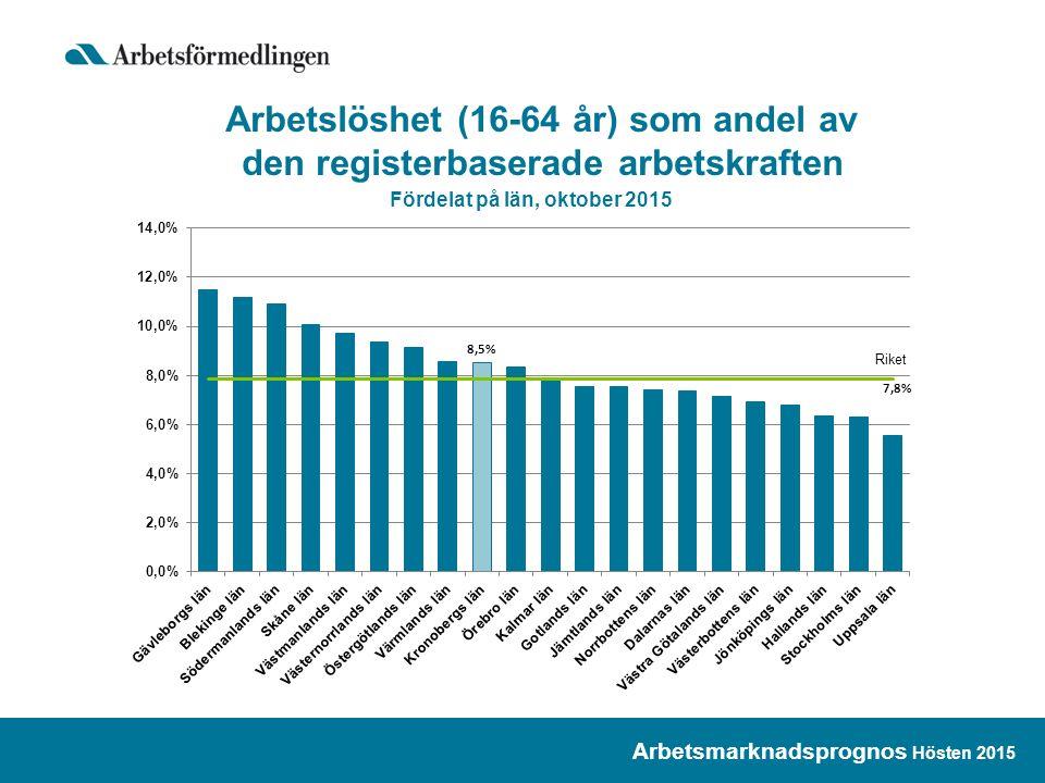 Arbetslöshet (16-64 år) som andel av den registerbaserade arbetskraften Fördelat på län, oktober 2015 Arbetsmarknadsprognos Hösten 2015