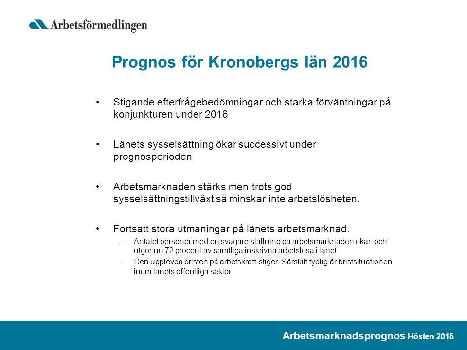 Prognos för Kronobergs län 2016 Stigande efterfrågebedömningar och starka förväntningar på konjunkturen under 2016 Länets sysselsättning ökar successivt under prognosperioden Arbetsmarknaden stärks men trots god sysselsättningstillväxt så minskar inte arbetslösheten.