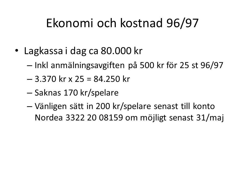 Ekonomi och kostnad 96/97 Lagkassa i dag ca 80.000 kr – Inkl anmälningsavgiften på 500 kr för 25 st 96/97 – 3.370 kr x 25 = 84.250 kr – Saknas 170 kr/spelare – Vänligen sätt in 200 kr/spelare senast till konto Nordea 3322 20 08159 om möjligt senast 31/maj