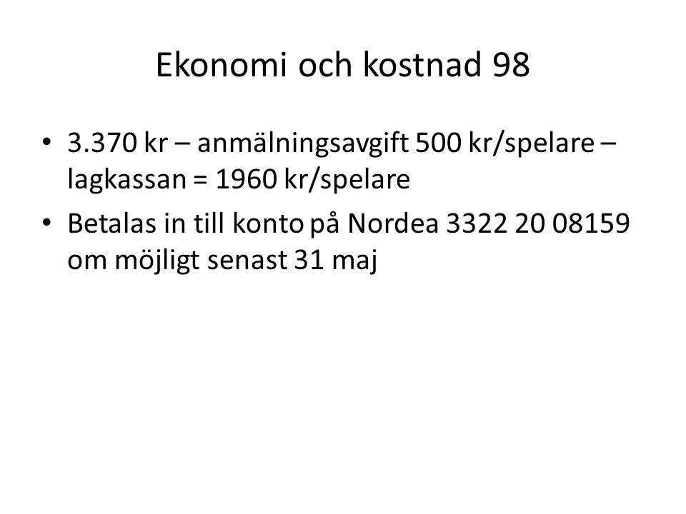 Ekonomi och kostnad 98 3.370 kr – anmälningsavgift 500 kr/spelare – lagkassan = 1960 kr/spelare Betalas in till konto på Nordea 3322 20 08159 om möjligt senast 31 maj