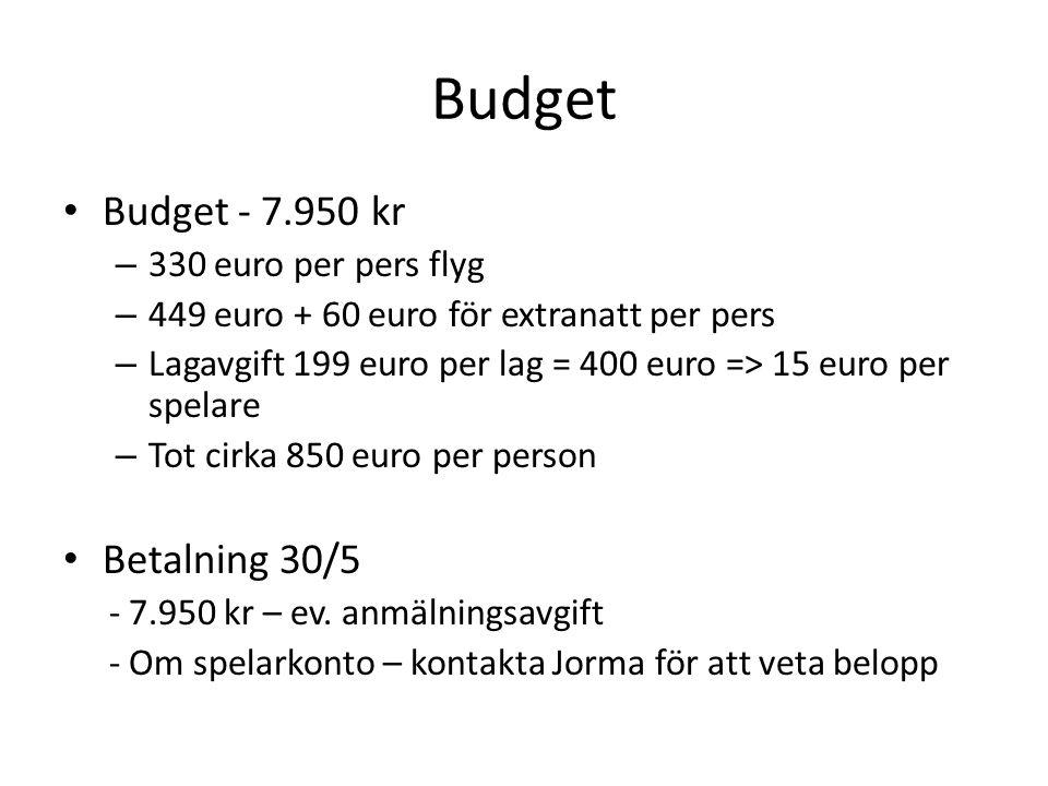 Budget Budget - 7.950 kr – 330 euro per pers flyg – 449 euro + 60 euro för extranatt per pers – Lagavgift 199 euro per lag = 400 euro => 15 euro per spelare – Tot cirka 850 euro per person Betalning 30/5 - 7.950 kr – ev.