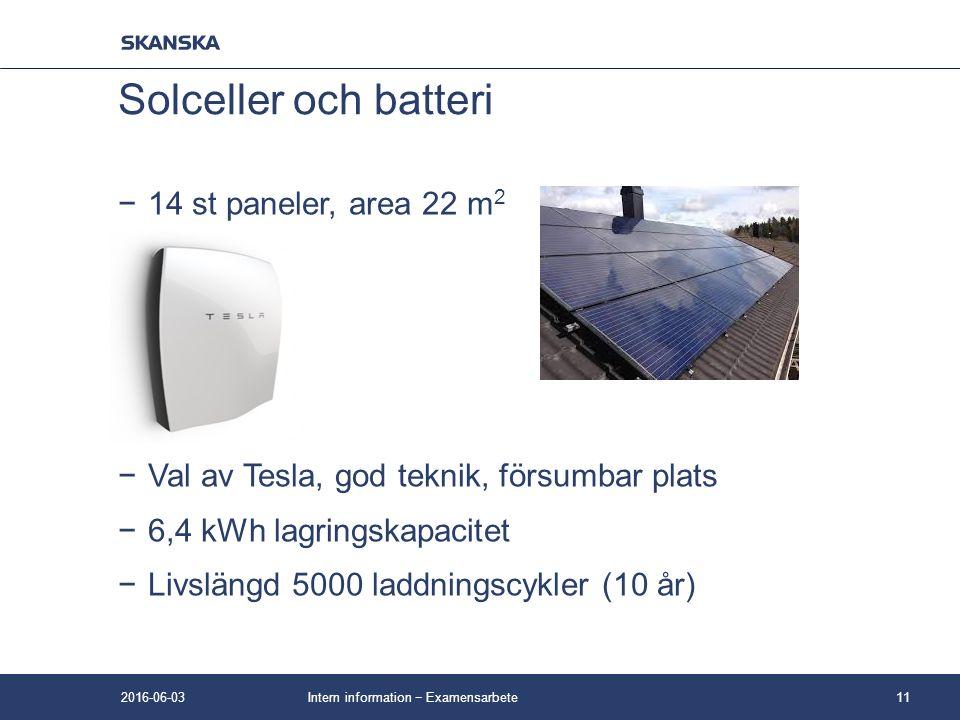 Intern information − Examensarbete11 Solceller och batteri 2016-06-03 −14 st paneler, area 22 m 2 −Val av Tesla, god teknik, försumbar plats −6,4 kWh