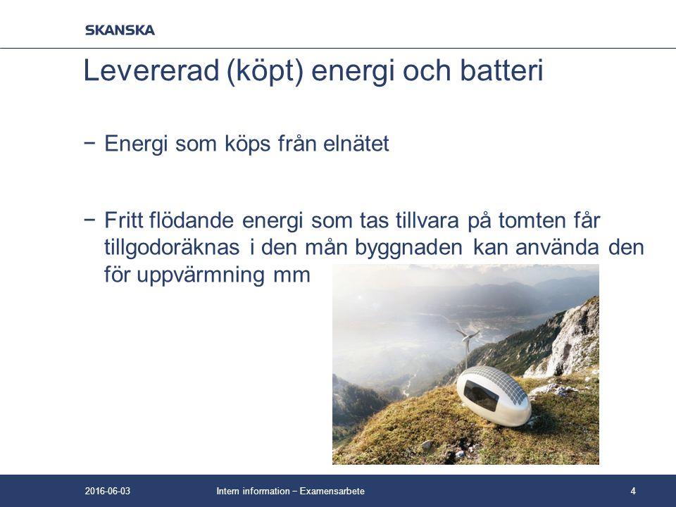 −Energi som köps från elnätet −Fritt flödande energi som tas tillvara på tomten får tillgodoräknas i den mån byggnaden kan använda den för uppvärmning