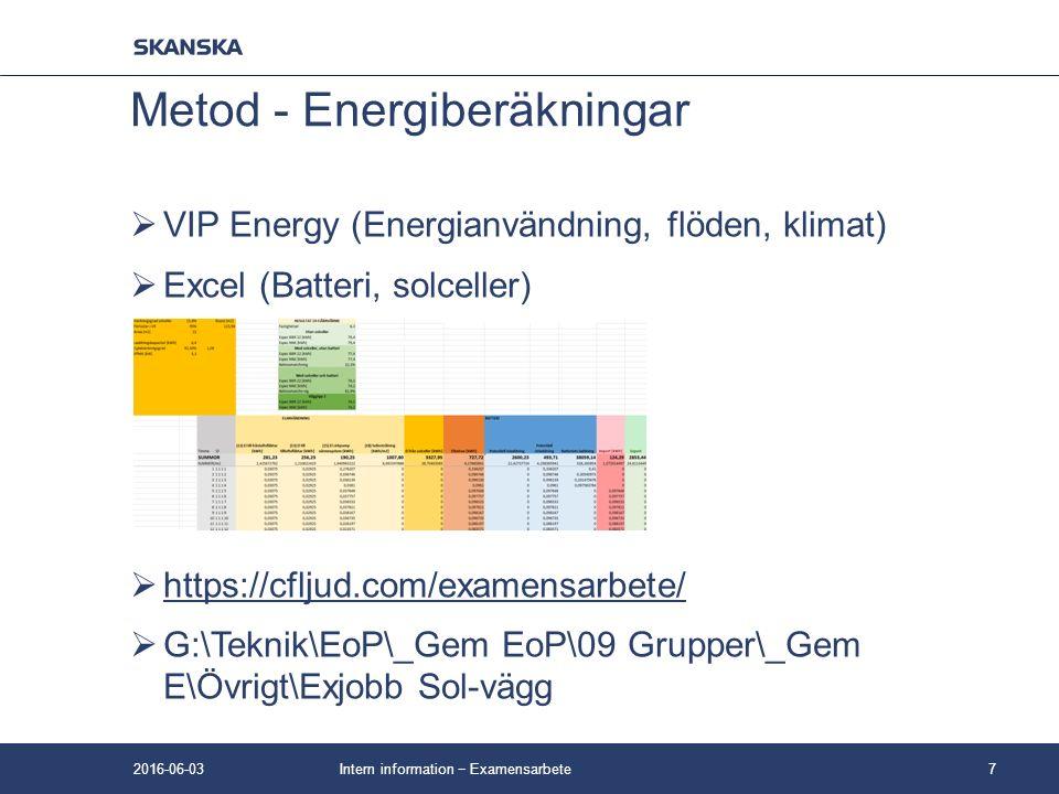  VIP Energy (Energianvändning, flöden, klimat)  Excel (Batteri, solceller)  https://cfljud.com/examensarbete/ https://cfljud.com/examensarbete/  G