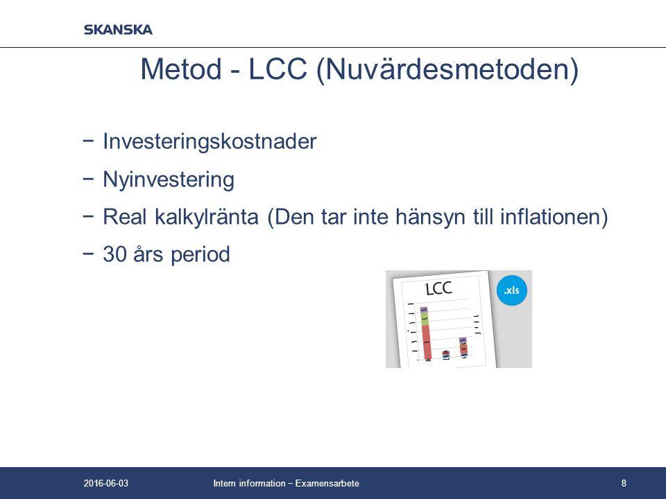 −Investeringskostnader −Nyinvestering −Real kalkylränta (Den tar inte hänsyn till inflationen) −30 års period Intern information − Examensarbete8 Meto