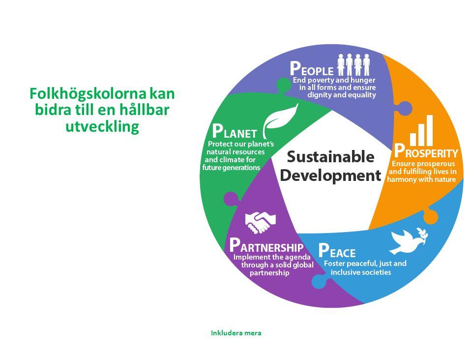 Folkhögskolorna kan bidra till en hållbar utveckling Inkludera mera