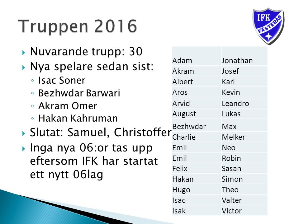  Nuvarande trupp: 30  Nya spelare sedan sist: ◦ Isac Soner ◦ Bezhwdar Barwari ◦ Akram Omer ◦ Hakan Kahruman  Slutat: Samuel, Christoffer  Inga nya