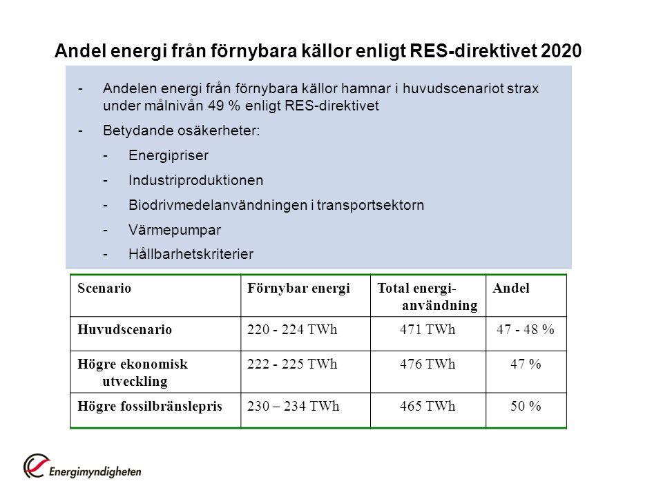Andel energi från förnybara källor enligt RES-direktivet 2020 ScenarioFörnybar energiTotal energi- användning Andel Huvudscenario220 - 224 TWh471 TWh47 - 48 % Högre ekonomisk utveckling 222 - 225 TWh476 TWh47 % Högre fossilbränslepris230 – 234 TWh465 TWh50 % -Andelen energi från förnybara källor hamnar i huvudscenariot strax under målnivån 49 % enligt RES-direktivet -Betydande osäkerheter: -Energipriser -Industriproduktionen -Biodrivmedelanvändningen i transportsektorn -Värmepumpar -Hållbarhetskriterier