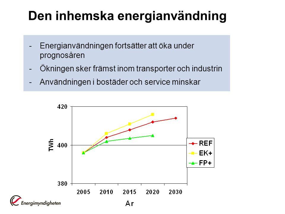 Den inhemska energianvändning -Energianvändningen fortsätter att öka under prognosåren -Ökningen sker främst inom transporter och industrin -Användningen i bostäder och service minskar