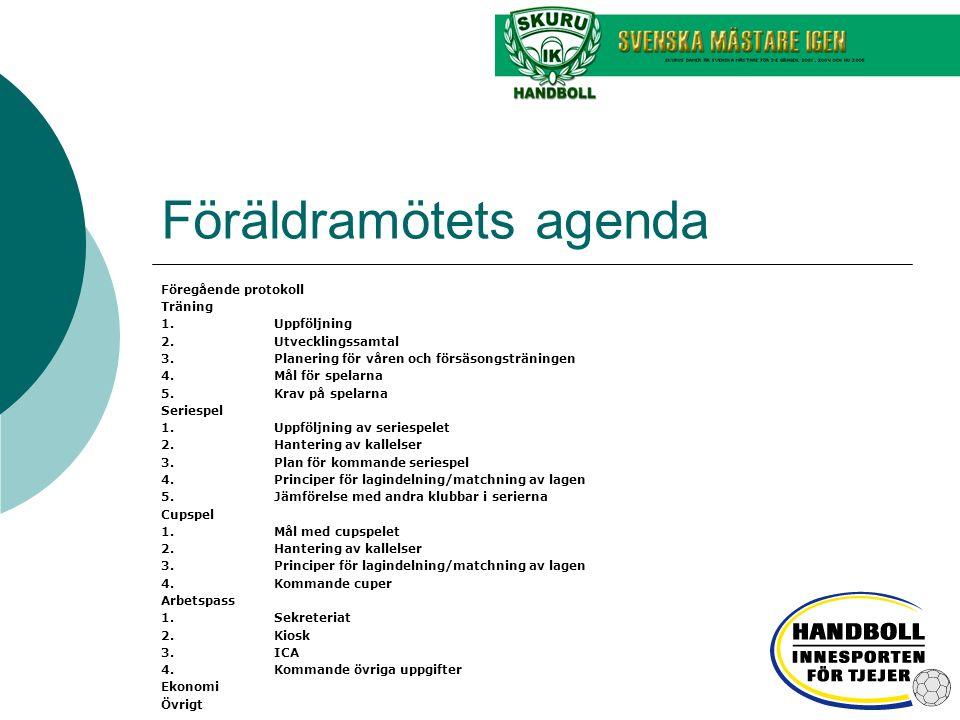 Föräldramötets agenda Föregående protokoll Träning 1. Uppföljning 2. Utvecklingssamtal 3. Planering för våren och försäsongsträningen 4. Mål för spela