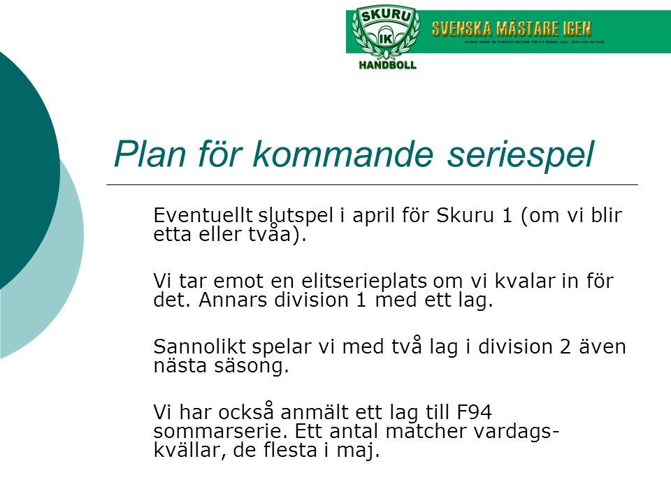 Plan för kommande seriespel Eventuellt slutspel i april för Skuru 1 (om vi blir etta eller tvåa). Vi tar emot en elitserieplats om vi kvalar in för de